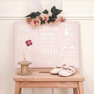 Tableaux chambre bébé